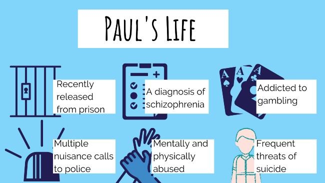 A diagram showing Paul's circumstances